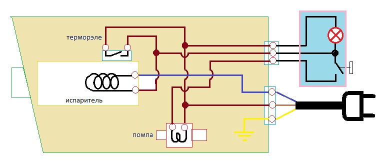 Пульт дым машины схема