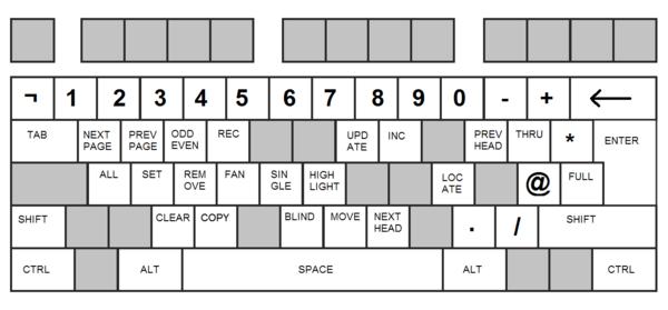 keyboard prog shortcuts.png